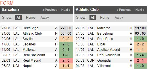 tip-bong-da-tran-barcelona-vs-athletic-club-–-03h00-24-06-2020-–-giai-vdqg-tay-ban-nha-fa (3)