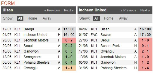 ulsan-hyundai-fc-vs-incheon-united-–-soi-keo-nha-cai-16h00-ngay-04-07-2020-co-hoi-vang-2